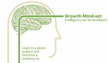 Linda Murray, Athena Coaching, Mindset, Success, Business coaching