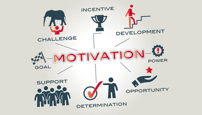 3-SURE-FIRE-WAYS-TO-KICK-IN-THE-MOTIVATION-FOR-2017- Teamwork Performance Goals Examples on for managers, top 10 employee,