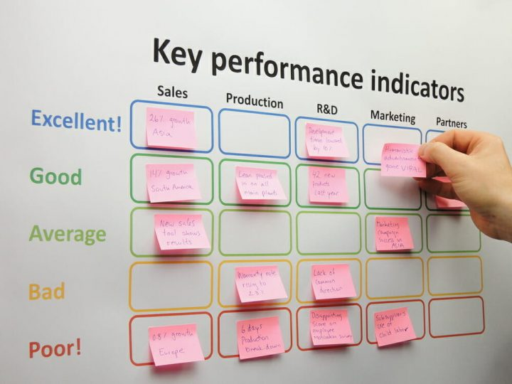 Key Performance Indicators – Are yours on track?