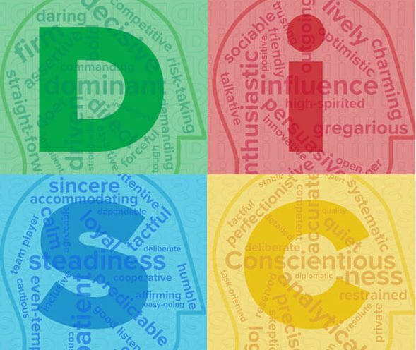 How DISC can help your team achieve peak performance